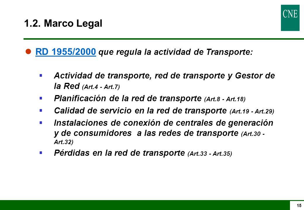 15 lRD 1955/2000 que regula la actividad de Transporte: Actividad de transporte, red de transporte y Gestor de la Red (Art.4 - Art.7) Planificación de la red de transporte (Art.8 - Art.18) Calidad de servicio en la red de transporte (Art.19 - Art.29) Instalaciones de conexión de centrales de generación y de consumidores a las redes de transporte (Art.30 - Art.32) Pérdidas en la red de transporte (Art.33 - Art.35) 1.2.