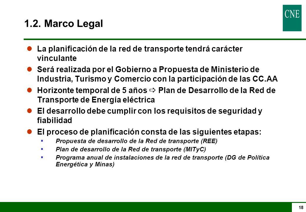 18 lLa planificación de la red de transporte tendrá carácter vinculante lSerá realizada por el Gobierno a Propuesta de Ministerio de Industria, Turismo y Comercio con la participación de las CC.AA lHorizonte temporal de 5 años Plan de Desarrollo de la Red de Transporte de Energía eléctrica lEl desarrollo debe cumplir con los requisitos de seguridad y fiabilidad lEl proceso de planificación consta de las siguientes etapas: Propuesta de desarrollo de la Red de transporte (REE) Plan de desarrollo de la Red de transporte (MITyC) Programa anual de instalaciones de la red de transporte (DG de Política Energética y Minas) 1.2.