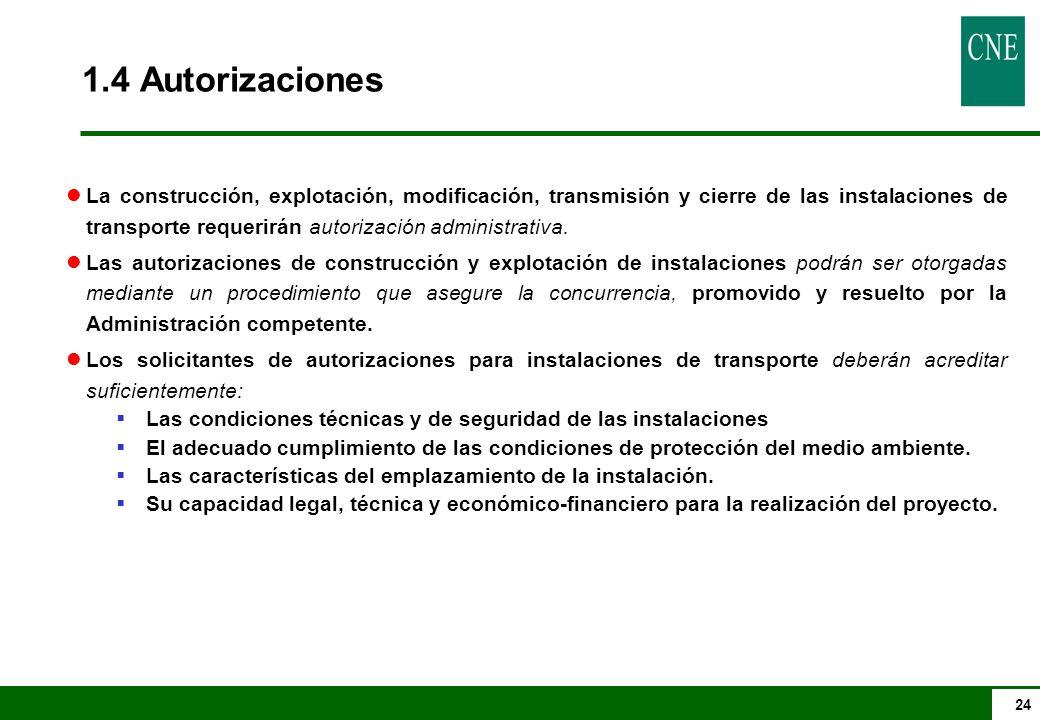 24 lLa construcción, explotación, modificación, transmisión y cierre de las instalaciones de transporte requerirán autorización administrativa.