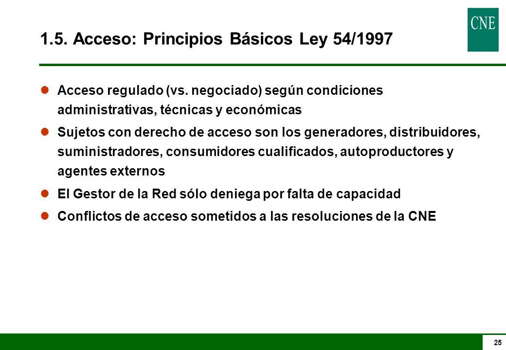25 lAcceso regulado (vs.