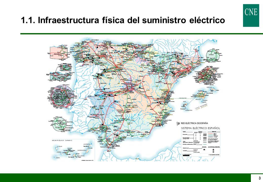 3 1.1. Infraestructura física del suministro eléctrico