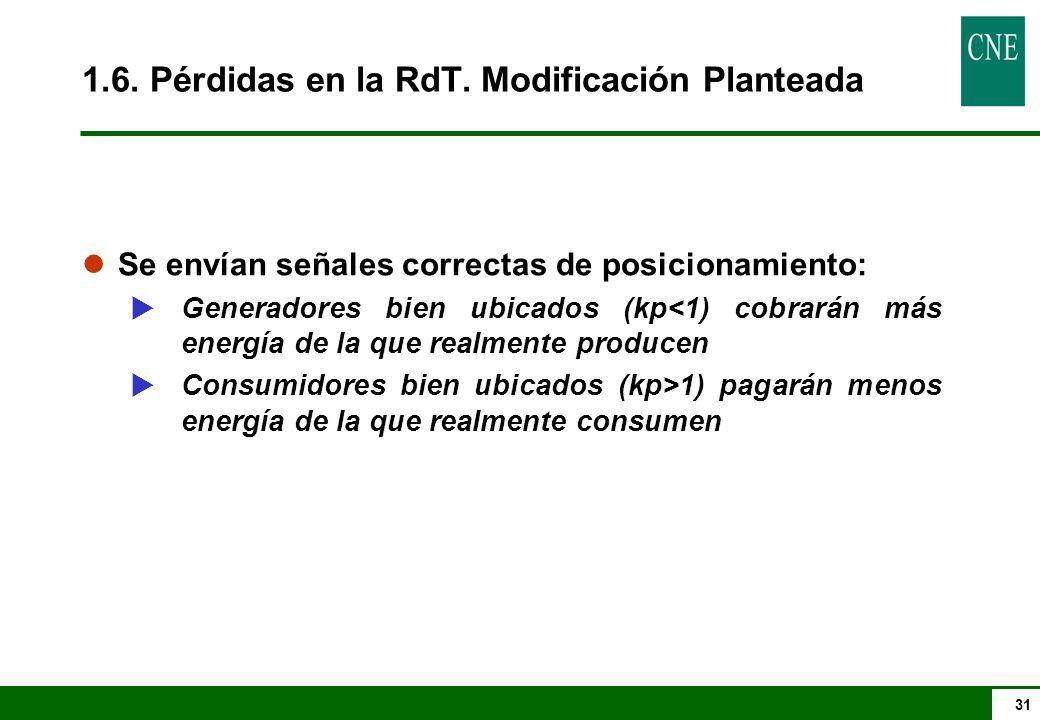 31 lSe envían señales correctas de posicionamiento: Generadores bien ubicados (kp<1) cobrarán más energía de la que realmente producen Consumidores bien ubicados (kp>1) pagarán menos energía de la que realmente consumen 1.6.