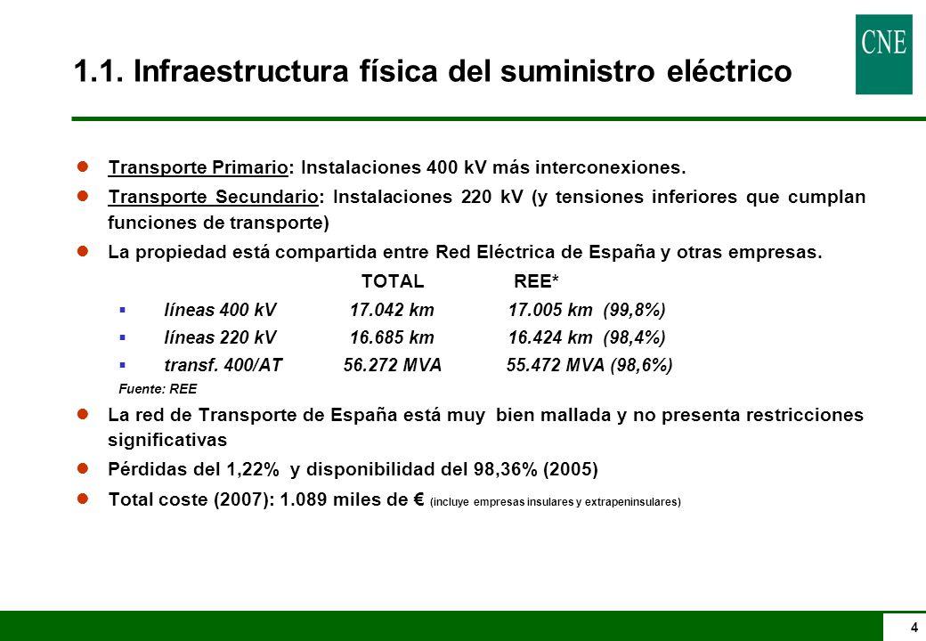 4 lTransporte Primario: Instalaciones 400 kV más interconexiones.