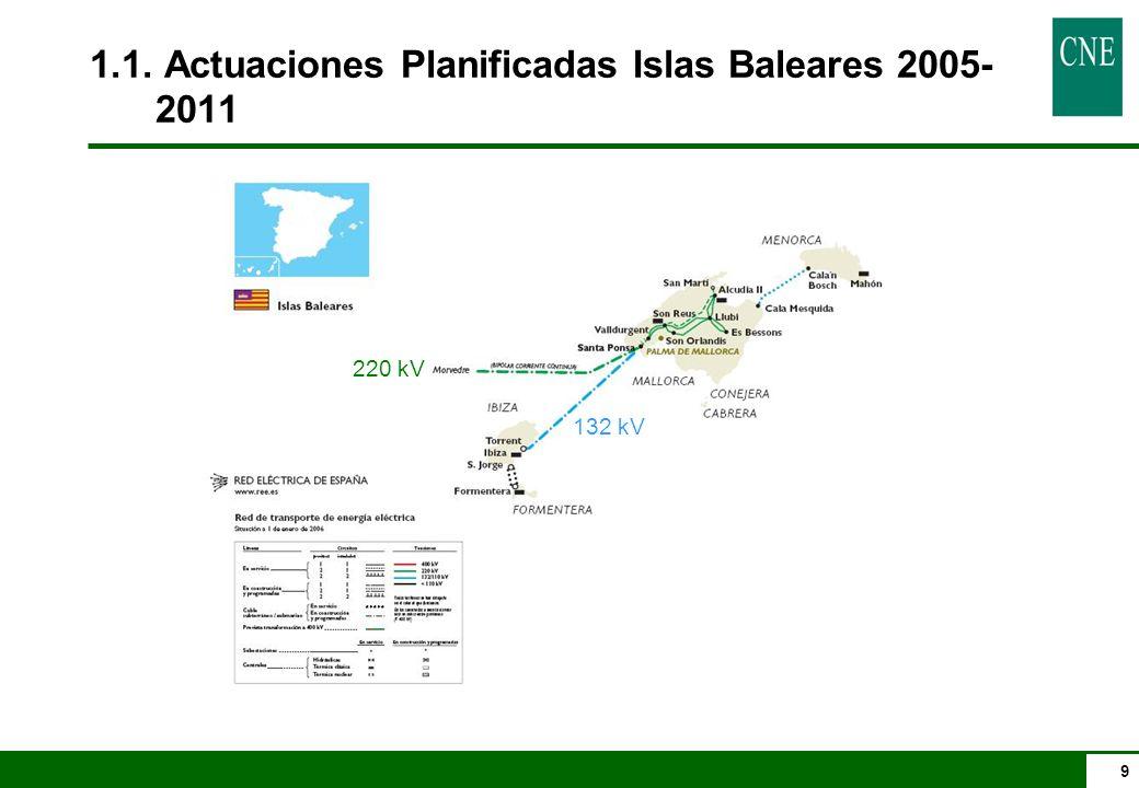 9 220 kV 132 kV 1.1. Actuaciones Planificadas Islas Baleares 2005- 2011