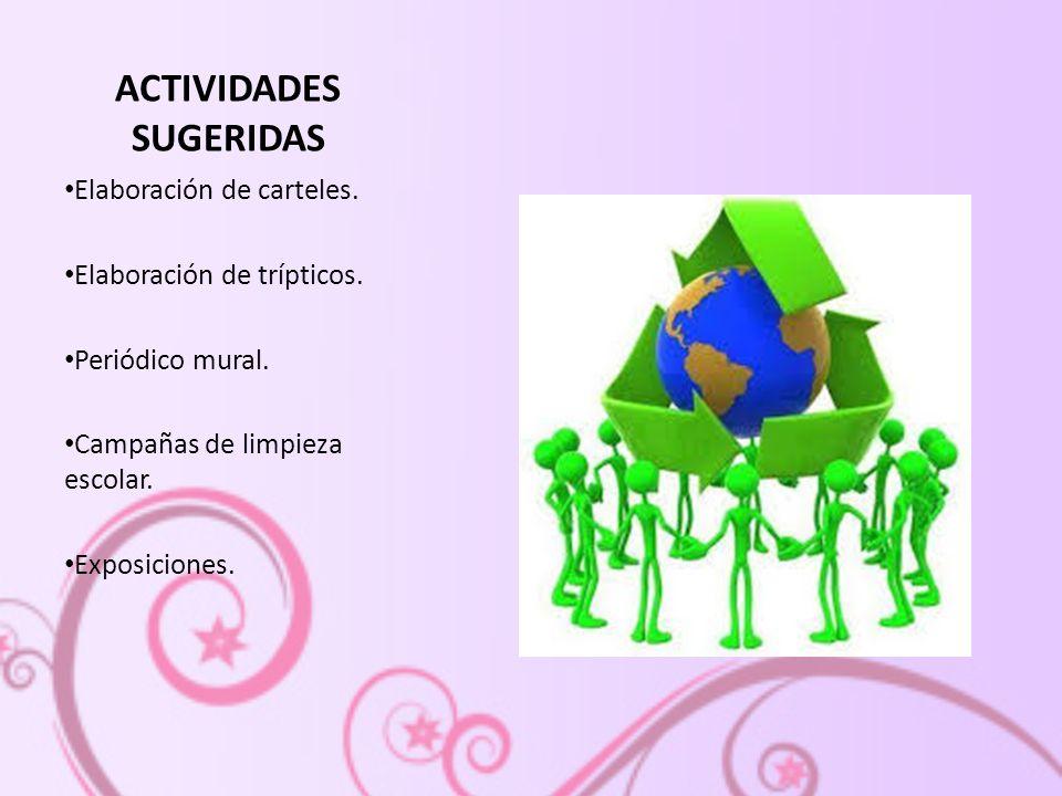ACTIVIDADES SUGERIDAS Elaboración de carteles.Elaboración de trípticos.