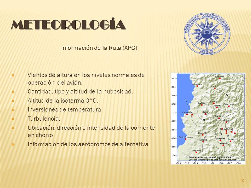 METEOROLOGÍA Información de la Ruta (APG) Vientos de altura en los niveles normales de operación del avión.