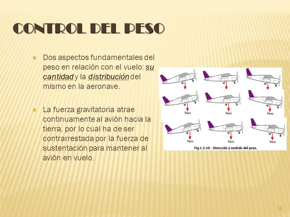 Dos aspectos fundamentales del peso en relación con el vuelo: su cantidad y la distribución del mismo en la aeronave.