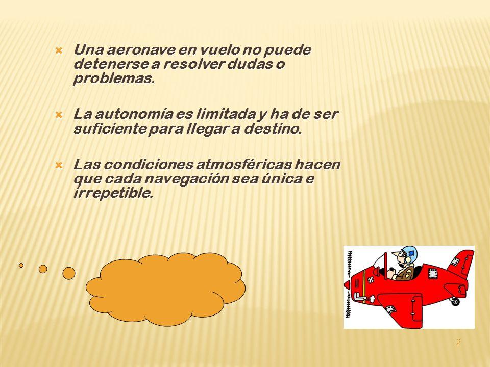 Una aeronave en vuelo no puede detenerse a resolver dudas o problemas.