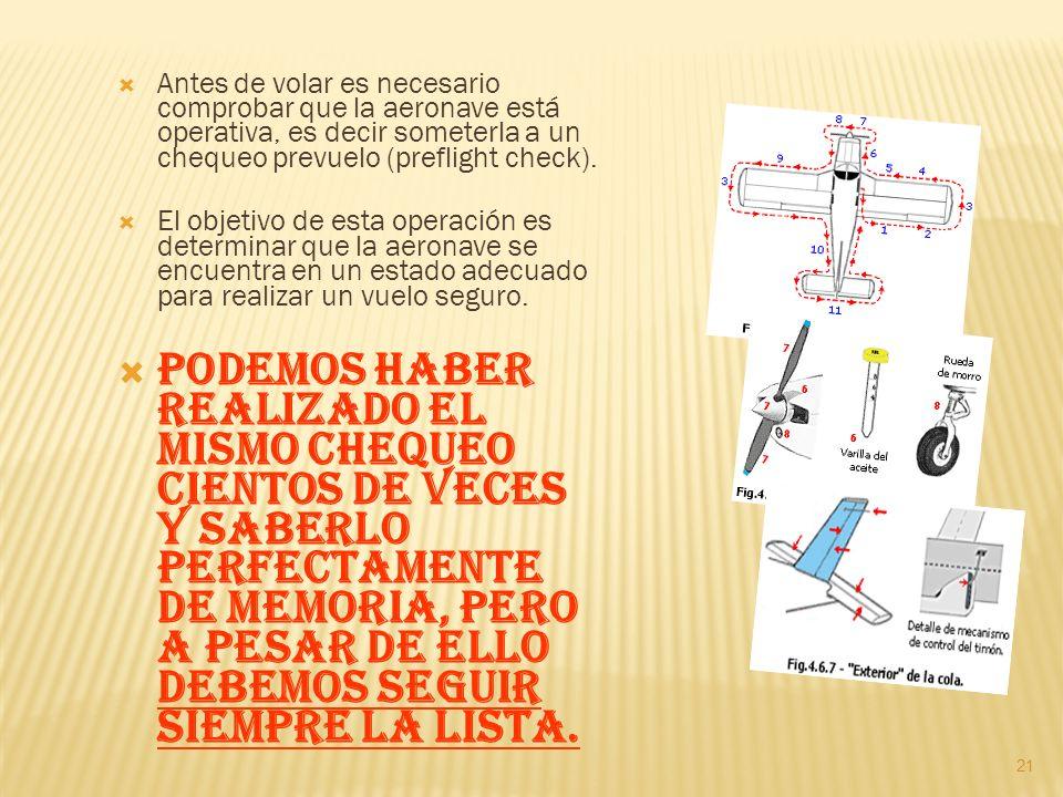 Antes de volar es necesario comprobar que la aeronave está operativa, es decir someterla a un chequeo prevuelo (preflight check).