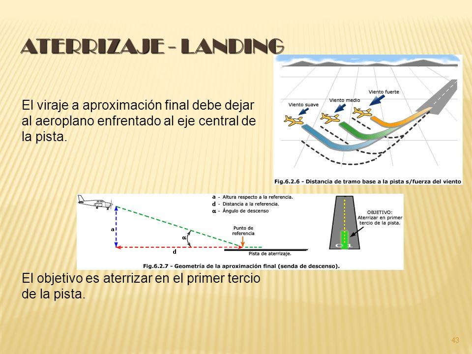 ATERRIZAJE - LANDING 43 El viraje a aproximación final debe dejar al aeroplano enfrentado al eje central de la pista.