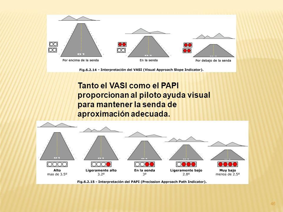 46 Tanto el VASI como el PAPI proporcionan al piloto ayuda visual para mantener la senda de aproximación adecuada.