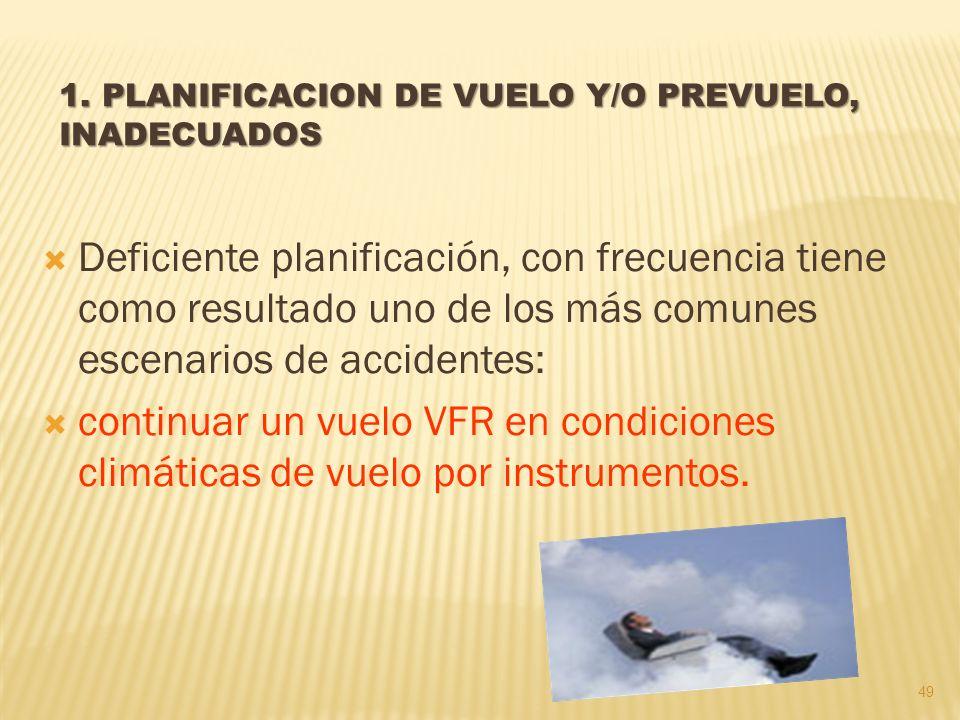 Deficiente planificación, con frecuencia tiene como resultado uno de los más comunes escenarios de accidentes: continuar un vuelo VFR en condiciones climáticas de vuelo por instrumentos.