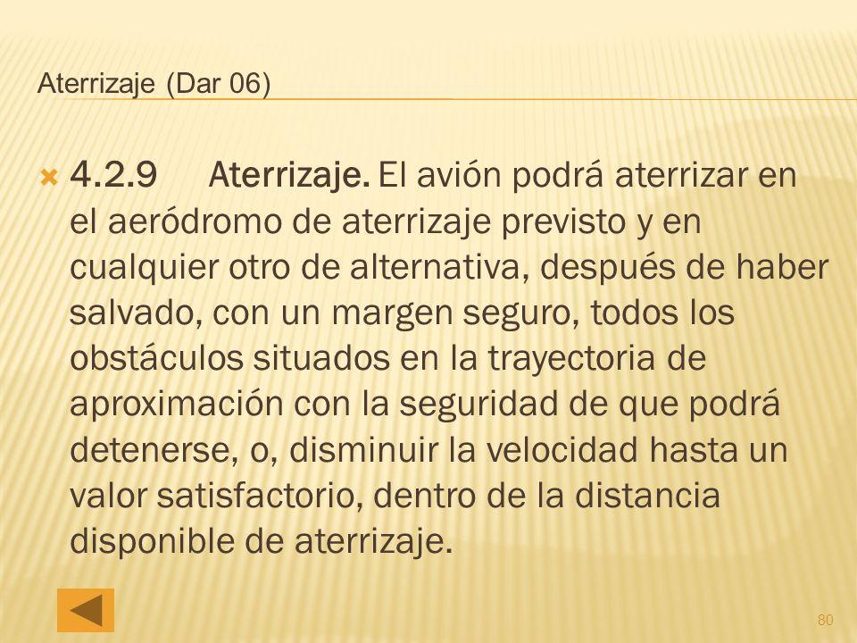 80 Aterrizaje (Dar 06) 4.2.9 Aterrizaje.