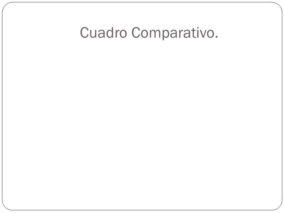Cuadro Comparativo.