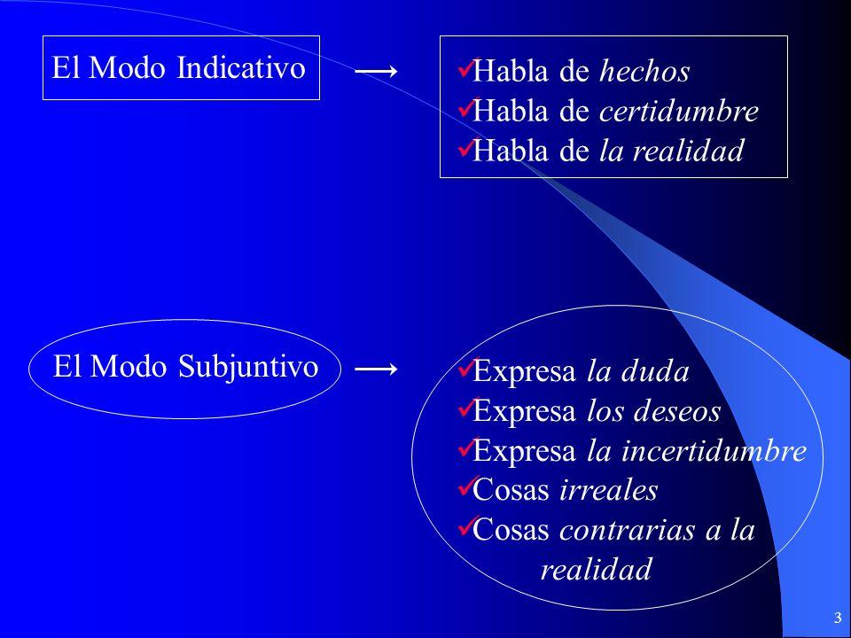 2 Los Modos Verbales: El Modo Subjuntivo El Modo Imperativo El Modo Indicativo