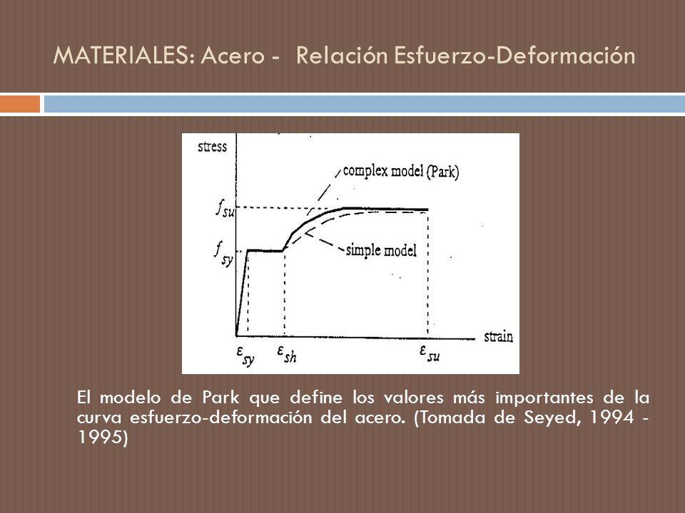 MATERIALES: Acero - Relación Esfuerzo-Deformación El modelo de Park que define los valores más importantes de la curva esfuerzo-deformación del acero.