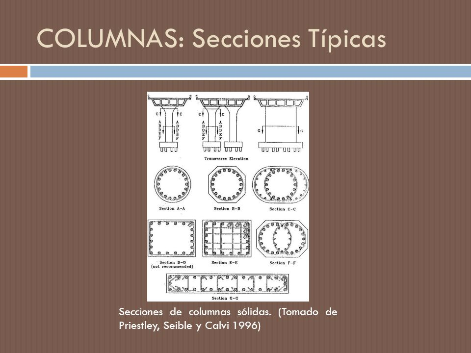 COLUMNAS: Secciones Típicas Secciones de columnas sólidas.