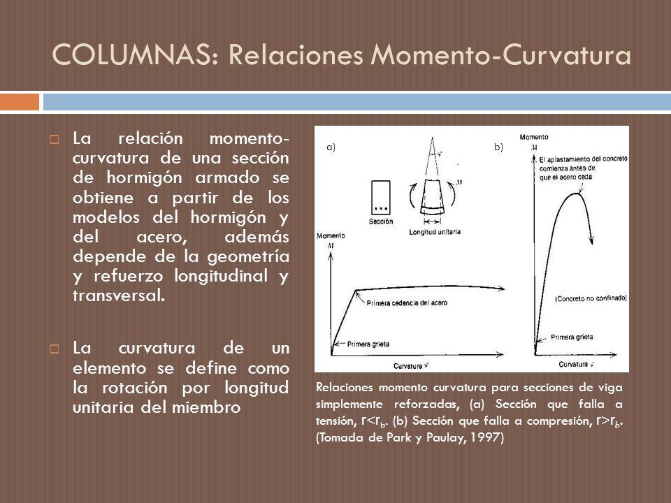 COLUMNAS: Relaciones Momento-Curvatura La relación momento- curvatura de una sección de hormigón armado se obtiene a partir de los modelos del hormigón y del acero, además depende de la geometría y refuerzo longitudinal y transversal.
