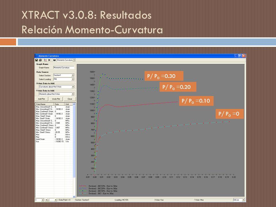 XTRACT v3.0.8: Resultados Relación Momento-Curvatura P/ P 0 =0 P/ P 0 =0.10 P/ P 0 =0.30 P/ P 0 =0.20