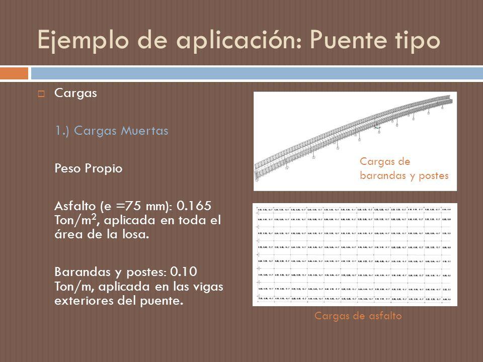 Ejemplo de aplicación: Puente tipo Cargas 1.) Cargas Muertas Peso Propio Asfalto (e =75 mm): 0.165 Ton/m 2, aplicada en toda el área de la losa.