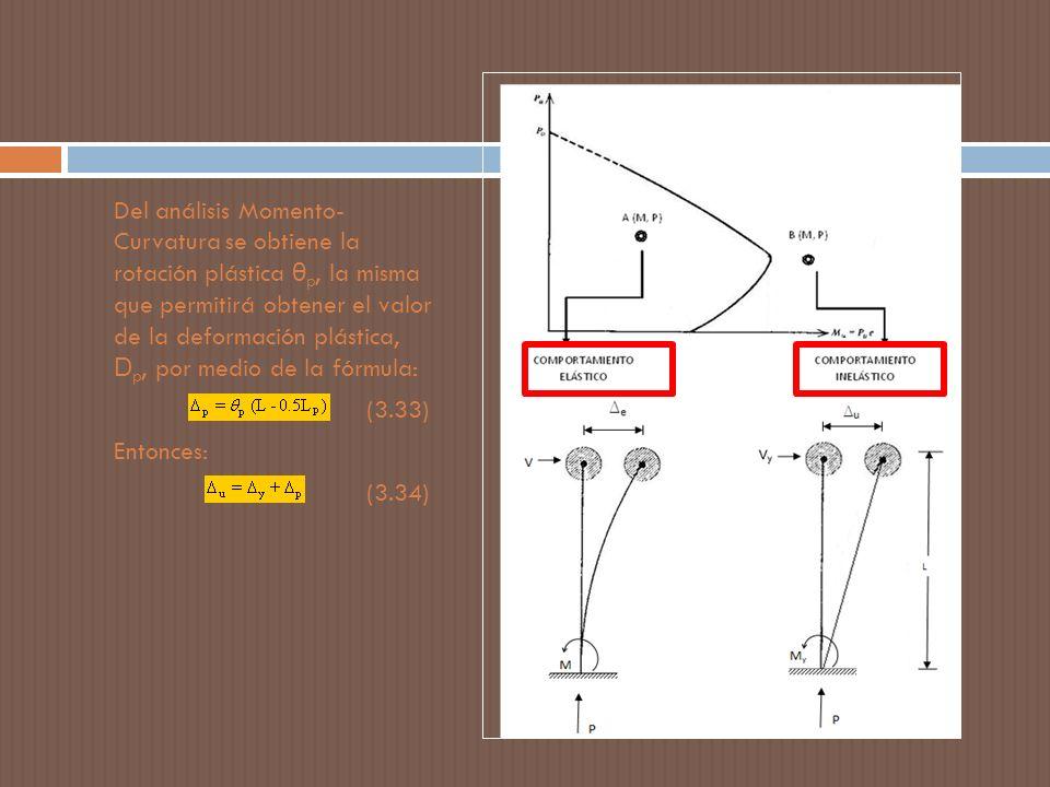 Del análisis Momento- Curvatura se obtiene la rotación plástica θ p, la misma que permitirá obtener el valor de la deformación plástica, D p, por medio de la fórmula: (3.33) Entonces: (3.34)