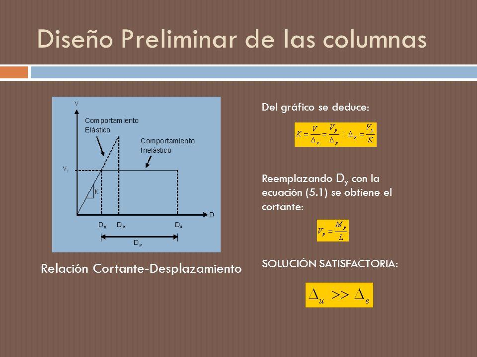 Del gráfico se deduce: Reemplazando D y con la ecuación (5.1) se obtiene el cortante: SOLUCIÓN SATISFACTORIA: Diseño Preliminar de las columnas Relación Cortante-Desplazamiento
