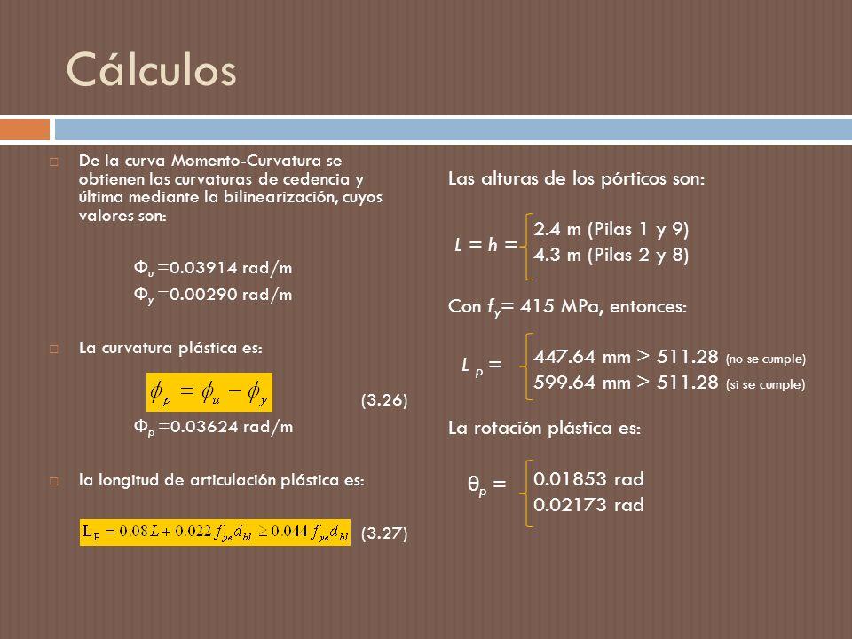 Cálculos De la curva Momento-Curvatura se obtienen las curvaturas de cedencia y última mediante la bilinearización, cuyos valores son: Ф u =0.03914 rad/m Ф y =0.00290 rad/m La curvatura plástica es: (3.26) Ф p =0.03624 rad/m la longitud de articulación plástica es: (3.27) Las alturas de los pórticos son: 2.4 m (Pilas 1 y 9) 4.3 m (Pilas 2 y 8) Con f y = 415 MPa, entonces: 447.64 mm > 511.28 (no se cumple) 599.64 mm > 511.28 (si se cumple) La rotación plástica es: 0.01853 rad 0.02173 rad L = h = L p = θ p =