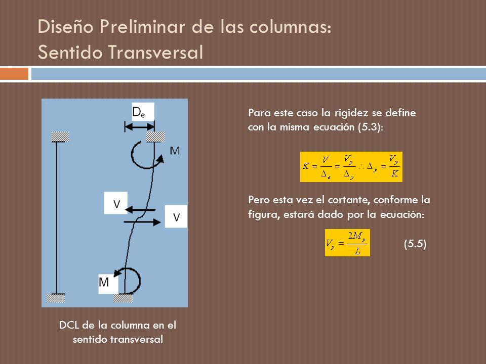 Diseño Preliminar de las columnas: Sentido Transversal DCL de la columna en el sentido transversal Para este caso la rigidez se define con la misma ecuación (5.3): Pero esta vez el cortante, conforme la figura, estará dado por la ecuación: (5.5)
