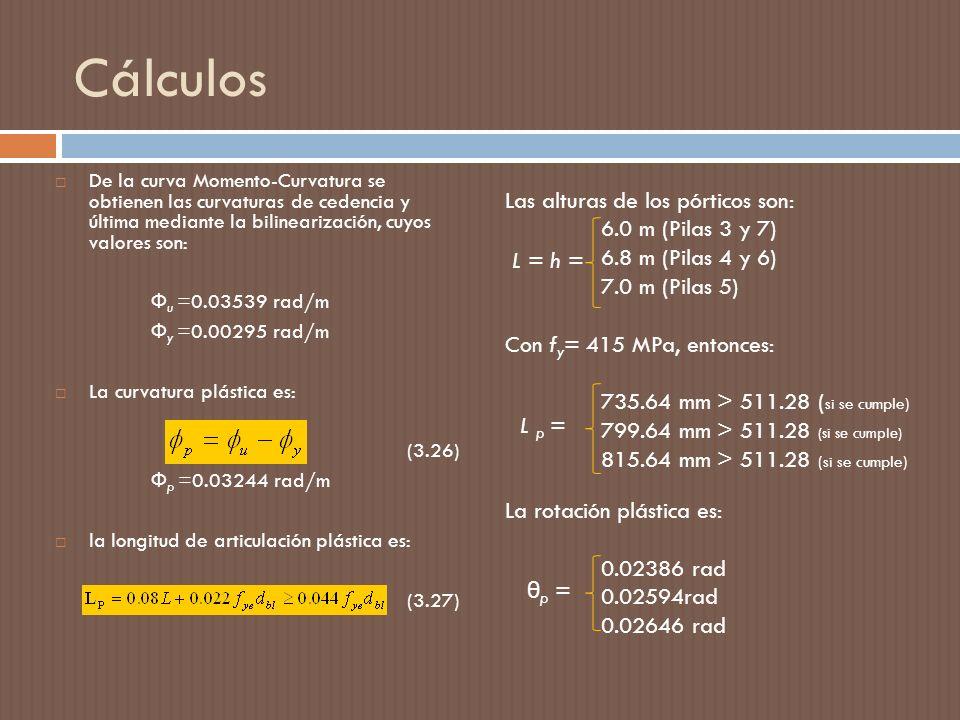 Cálculos De la curva Momento-Curvatura se obtienen las curvaturas de cedencia y última mediante la bilinearización, cuyos valores son: Ф u =0.03539 rad/m Ф y =0.00295 rad/m La curvatura plástica es: (3.26) Ф p =0.03244 rad/m la longitud de articulación plástica es: (3.27) Las alturas de los pórticos son: 6.0 m (Pilas 3 y 7) 6.8 m (Pilas 4 y 6) 7.0 m (Pilas 5) Con f y = 415 MPa, entonces: 735.64 mm > 511.28 ( si se cumple) 799.64 mm > 511.28 (si se cumple) 815.64 mm > 511.28 (si se cumple) La rotación plástica es: 0.02386 rad 0.02594rad 0.02646 rad L = h = L p = θ p =