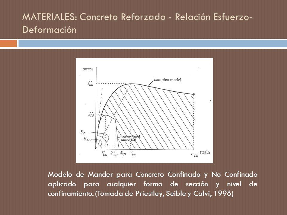 MATERIALES: Concreto Reforzado - Relación Esfuerzo- Deformación Modelo de Mander para Concreto Confinado y No Confinado aplicado para cualquier forma de sección y nivel de confinamiento.