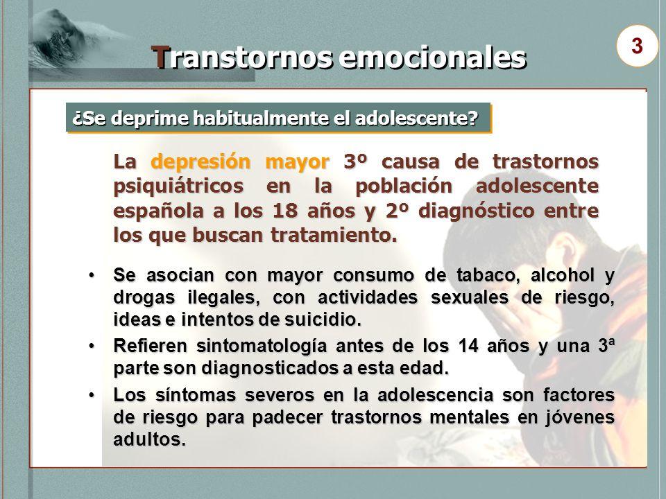 Se asocian con mayor consumo de tabaco, alcohol y drogas ilegales, con actividades sexuales de riesgo, ideas e intentos de suicidio.Se asocian con may