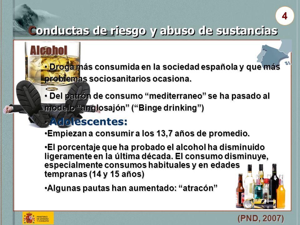 Alcohol (PND, 2007) Conductas de riesgo y abuso de sustancias 4 Droga más consumida en la sociedad española y que más problemas sociosanitarios ocasio