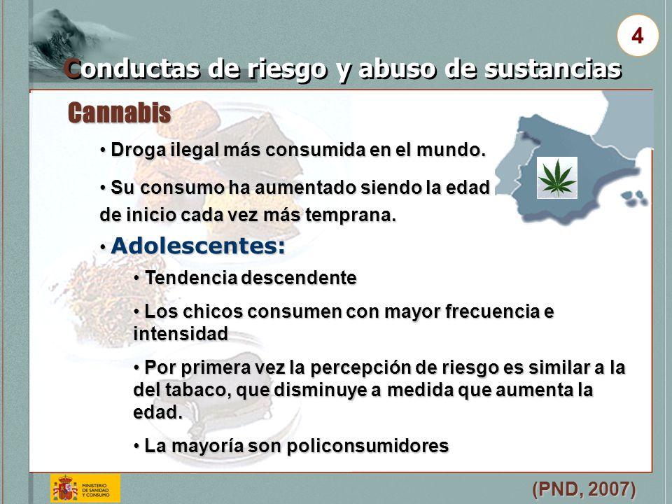 Cannabis (PND, 2007) Conductas de riesgo y abuso de sustancias 4 Droga ilegal más consumida en el mundo. Droga ilegal más consumida en el mundo. Su co