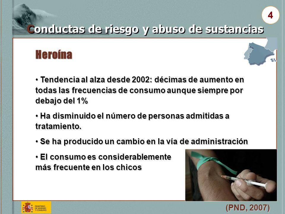 Heroína (PND, 2007) Conductas de riesgo y abuso de sustancias 4 Tendencia al alza desde 2002: décimas de aumento en todas las frecuencias de consumo a
