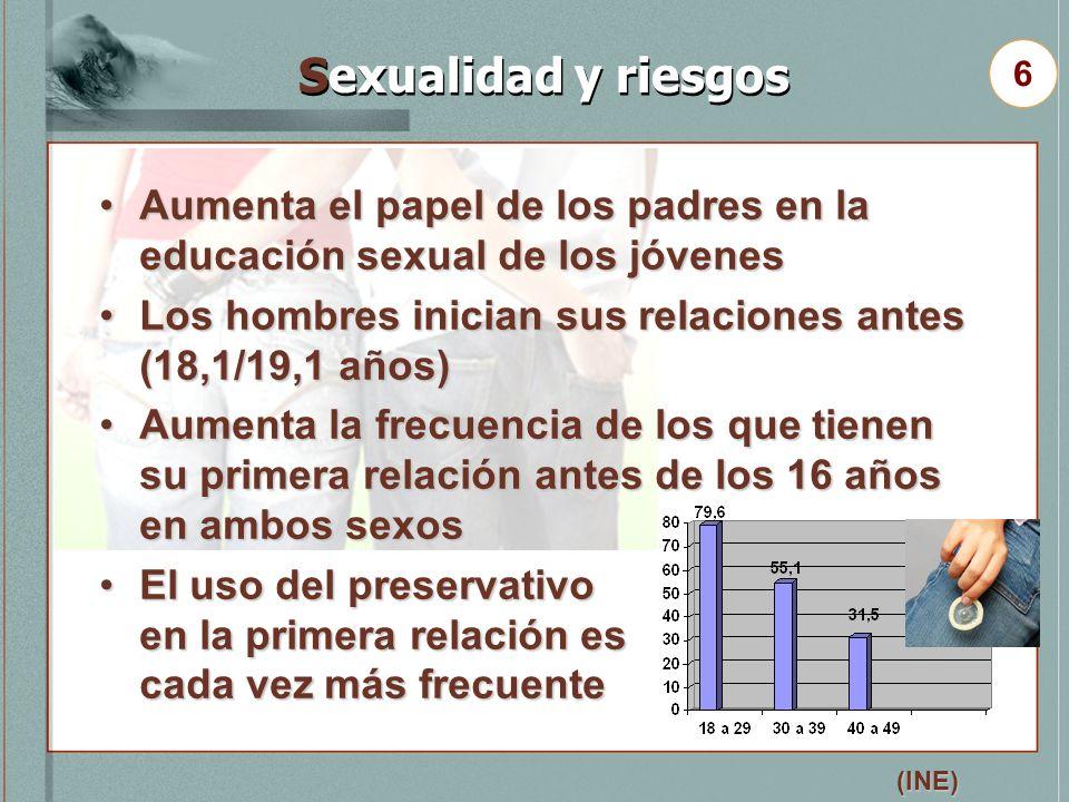 Aumenta el papel de los padres en la educación sexual de los jóvenesAumenta el papel de los padres en la educación sexual de los jóvenes Los hombres i