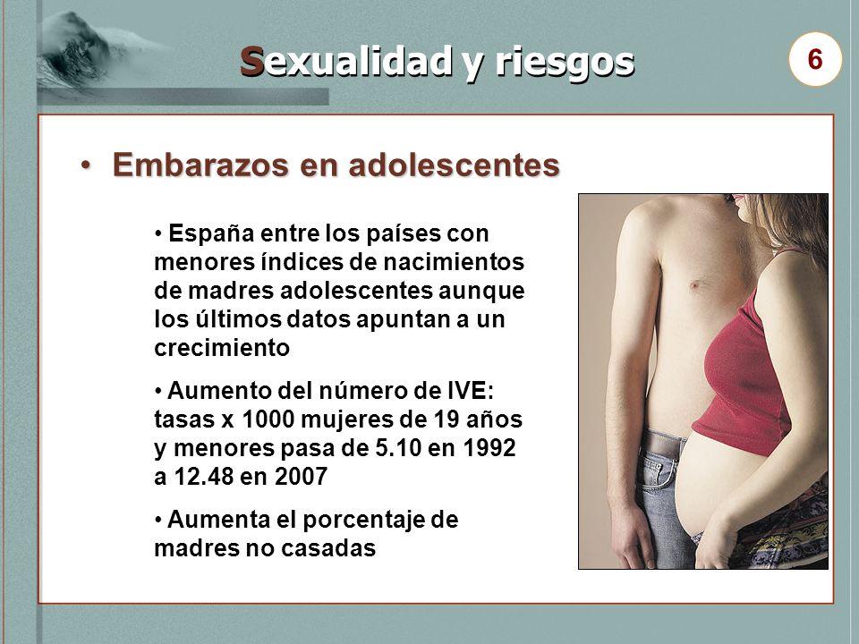 Embarazos en adolescentesEmbarazos en adolescentes 6 Sexualidad y riesgos España entre los países con menores índices de nacimientos de madres adolesc