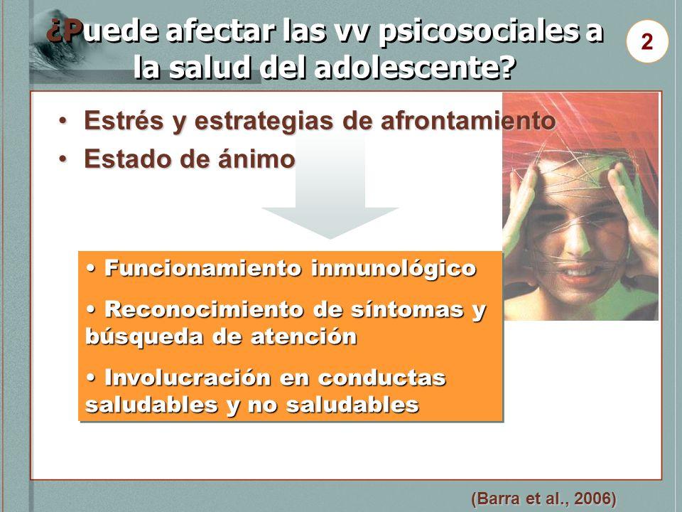 ¿Puede afectar las vv psicosociales a la salud del adolescente? Estrés y estrategias de afrontamientoEstrés y estrategias de afrontamiento Estado de á
