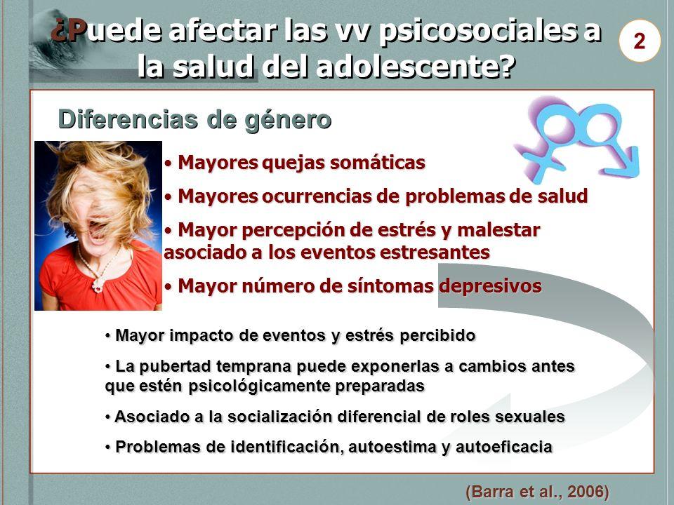 ¿Puede afectar las vv psicosociales a la salud del adolescente? Diferencias de género 2 (Barra et al., 2006) Mayores quejas somáticas Mayores quejas s