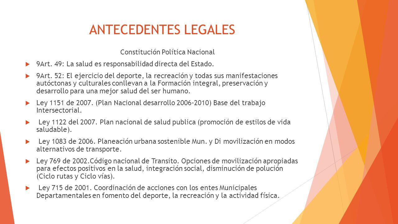 ANTECEDENTES LEGALES Constitución Política Nacional 9Art. 49: La salud es responsabilidad directa del Estado. 9Art. 52: El ejercicio del deporte, la r