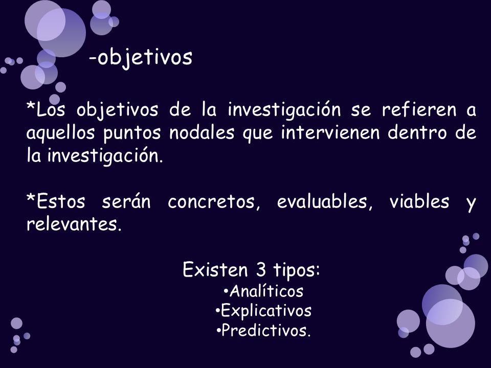 -objetivos *Los objetivos de la investigación se refieren a aquellos puntos nodales que intervienen dentro de la investigación. *Estos serán concretos