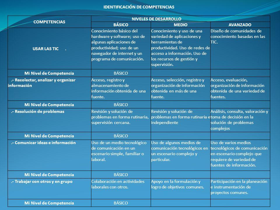 IDENTIFICACIÓN DE COMPETENCIAS COMPETENCIAS NIVELES DE DESARROLLO BÁSICOMEDIOAVANZADO USAR LAS TIC.