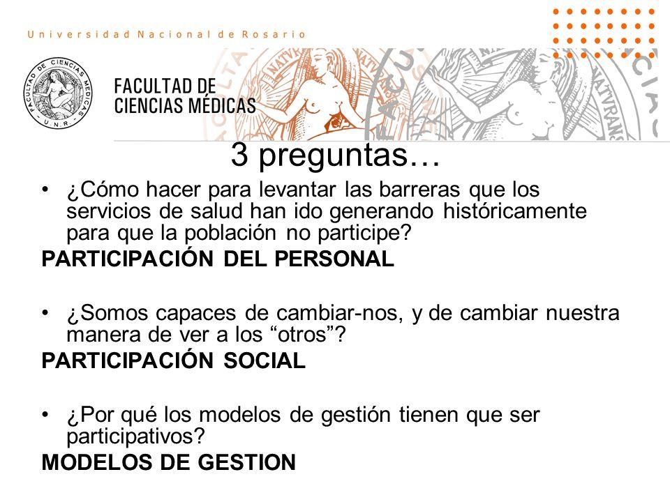 Personal de Salud Participación Social Modelos de Gestión Necesidades y demandas