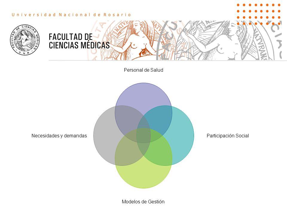 Personal de Salud Participación Social Modelos de Gestión Necesidades y demandas Tecnología