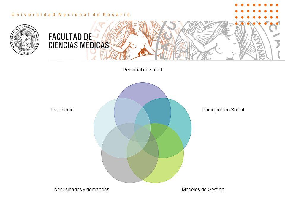 Personal de Salud Participación Social Modelos de Gestión Necesidades y demandas Tecnología Cobertura Total