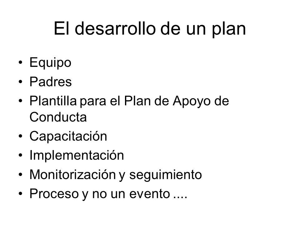 El desarrollo de un plan Equipo Padres Plantilla para el Plan de Apoyo de Conducta Capacitación Implementación Monitorización y seguimiento Proceso y no un evento....