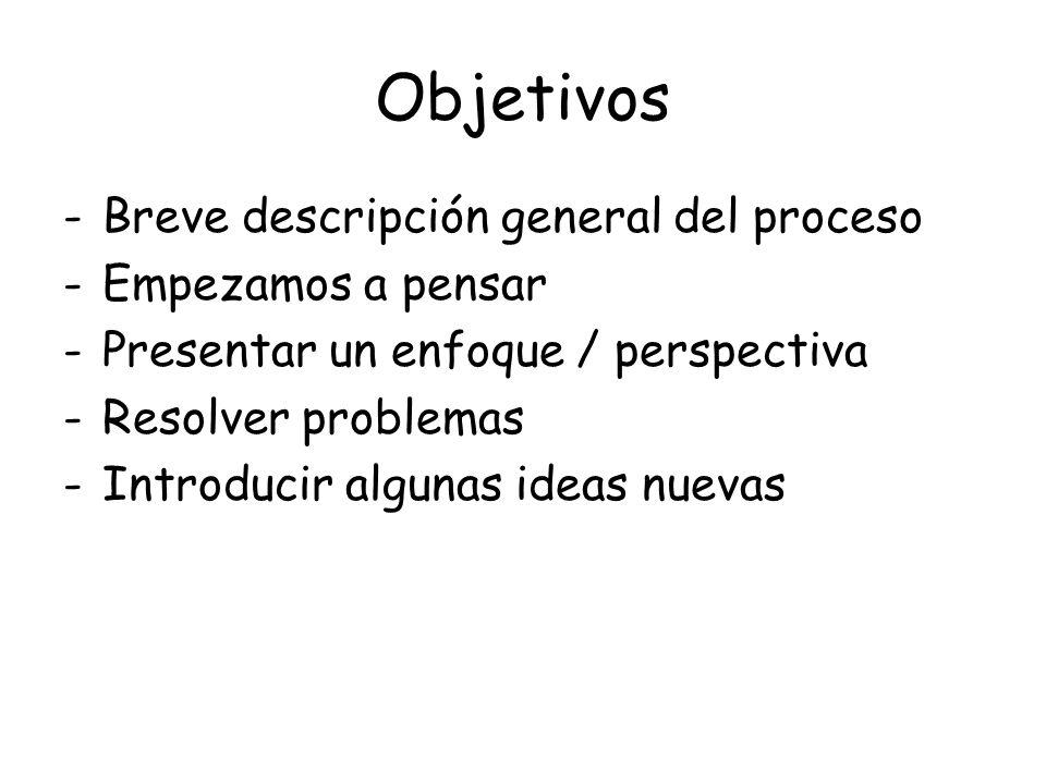 Objetivos -Breve descripción general del proceso -Empezamos a pensar -Presentar un enfoque / perspectiva -Resolver problemas -Introducir algunas ideas nuevas