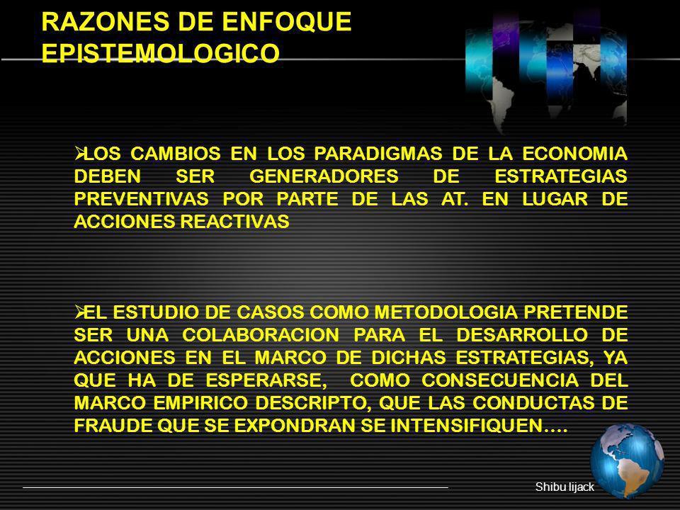 RAZONES DE ENFOQUE EPISTEMOLOGICO Shibu lijack LOS CAMBIOS EN LOS PARADIGMAS DE LA ECONOMIA DEBEN SER GENERADORES DE ESTRATEGIAS PREVENTIVAS POR PARTE