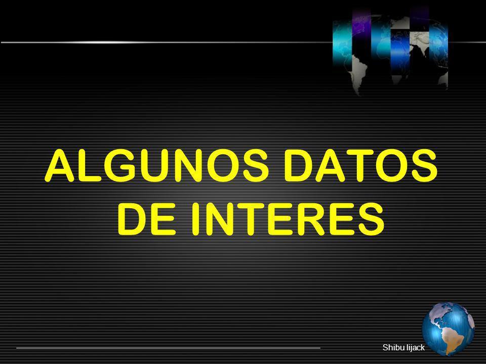 ALGUNOS DATOS DE INTERES Shibu lijack