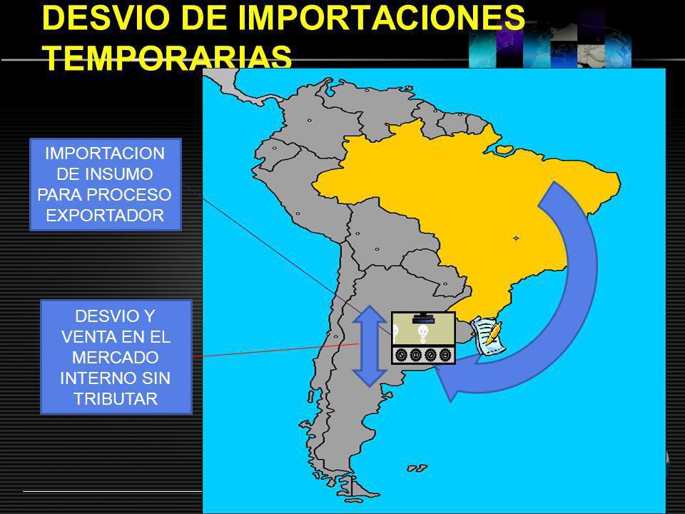 DESVIO DE IMPORTACIONES TEMPORARIAS Shibu lijack IMPORTACION DE INSUMO PARA PROCESO EXPORTADOR DESVIO Y VENTA EN EL MERCADO INTERNO SIN TRIBUTAR