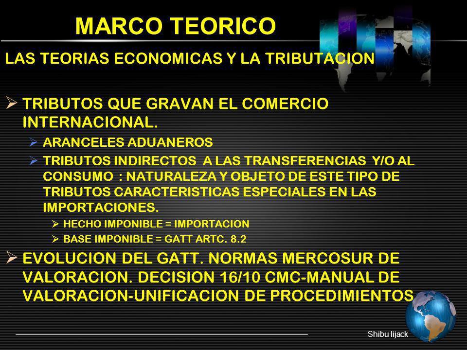 MARCO TEORICO LAS TEORIAS ECONOMICAS Y LA TRIBUTACION TRIBUTOS QUE GRAVAN EL COMERCIO INTERNACIONAL. ARANCELES ADUANEROS TRIBUTOS INDIRECTOS A LAS TRA